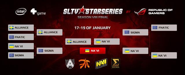 Dota 2: Natus Vincere vô địch SLTV StarSeries VIII 1
