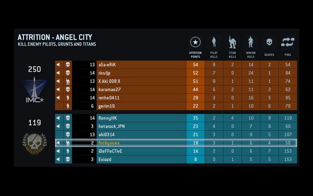 Đánh giá phiên bản thử nghiệm của Titanfall 19