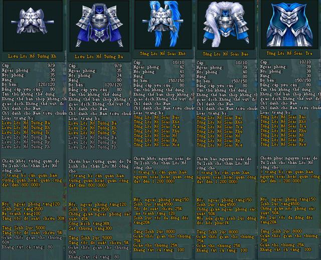 VNG hé lộ về bản cập nhật đầu năm cho VLTK II 2
