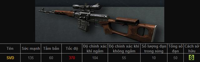 Warface: Tìm hiểu về dòng súng của Liên bang Nga 2