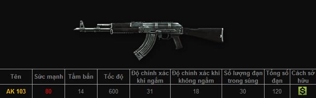 Warface: Tìm hiểu về dòng súng của Liên bang Nga 4