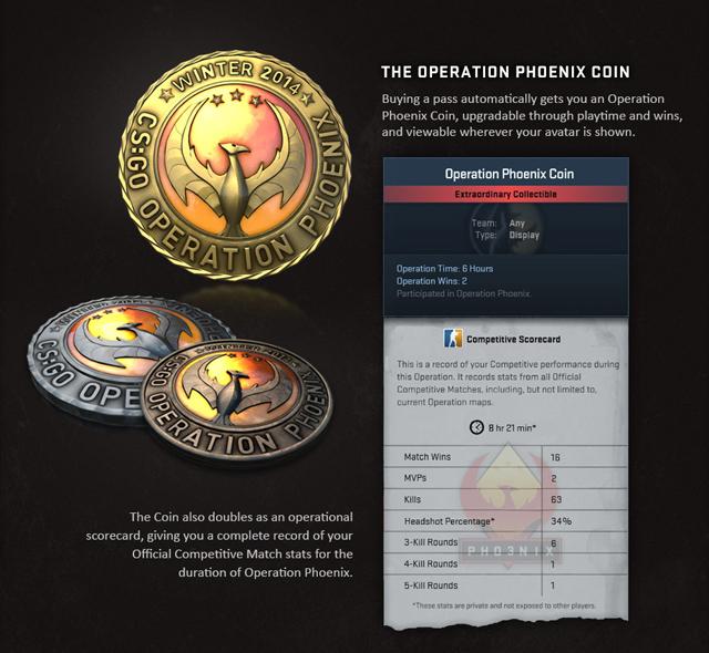 Counter-Strike: Global Offensive có bản cập nhật mới 1