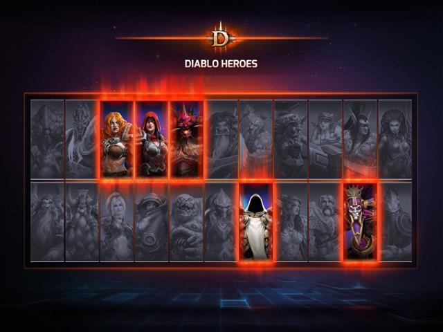 Blizzard giới thiệu tướng trong Heroes of the Storm 2