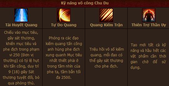 Củ Hành: Một số gợi ý khi chơi Chu Du 1