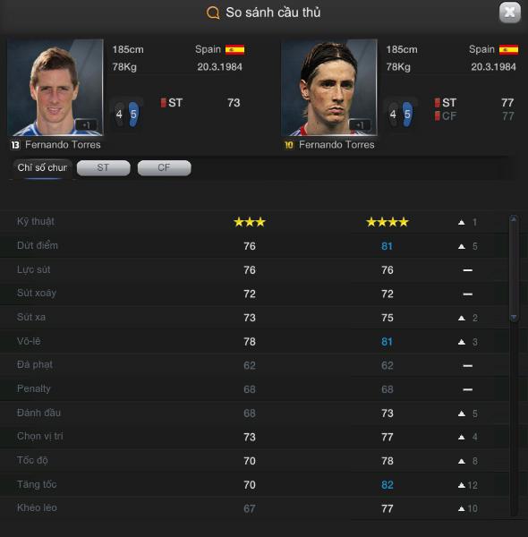 FIFA Online 3: Ưu nhược điểm của thẻ cầu thủ 2010 2