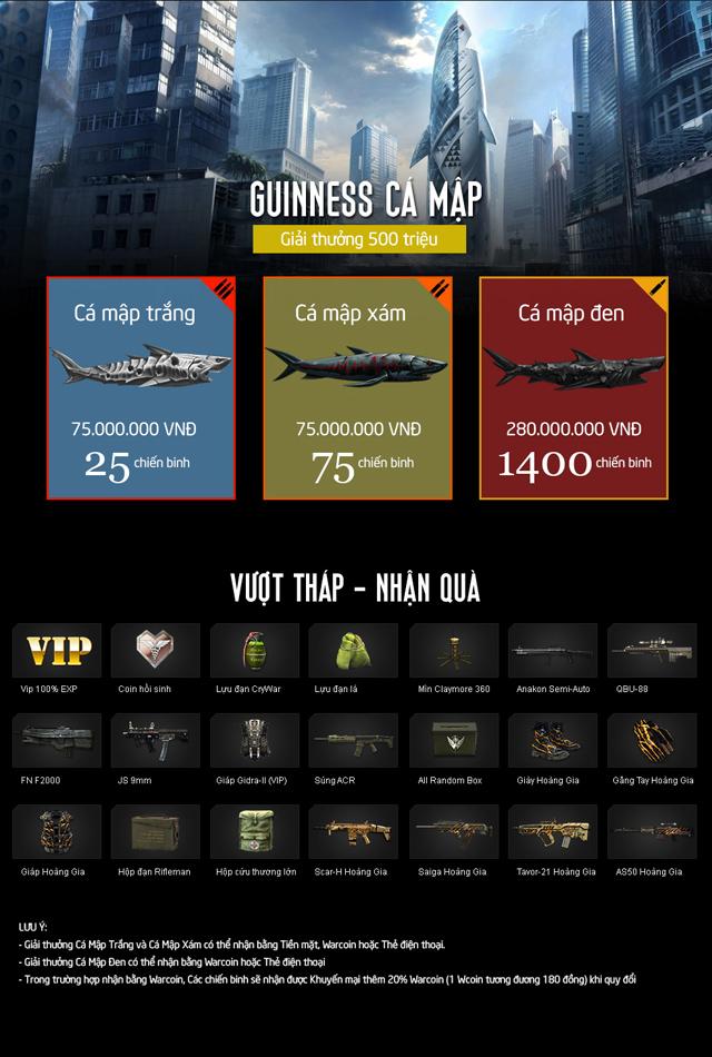 Guinness Cá Mập khởi tranh với 500 triệu tiền thưởng 1