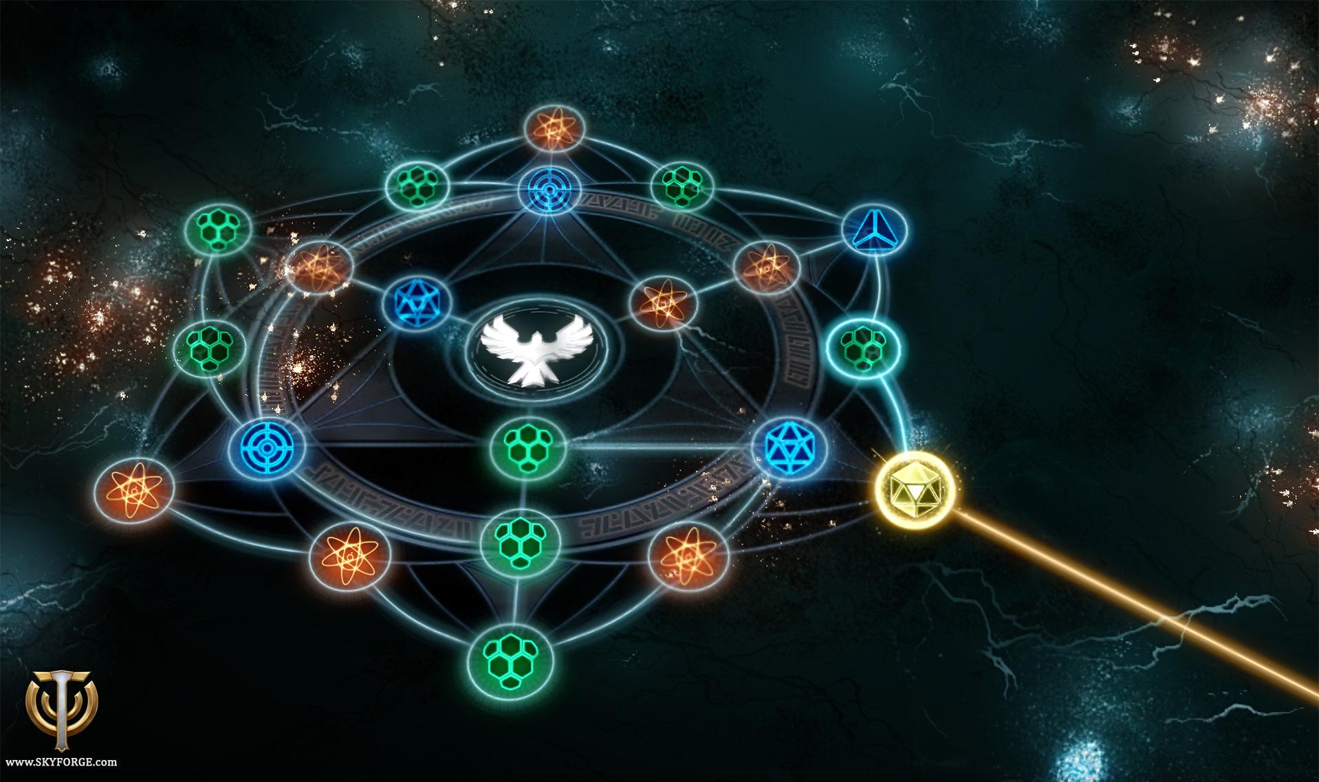 Tìm hiểu hệ thống phát triển nhân vật trong Skyforge 2