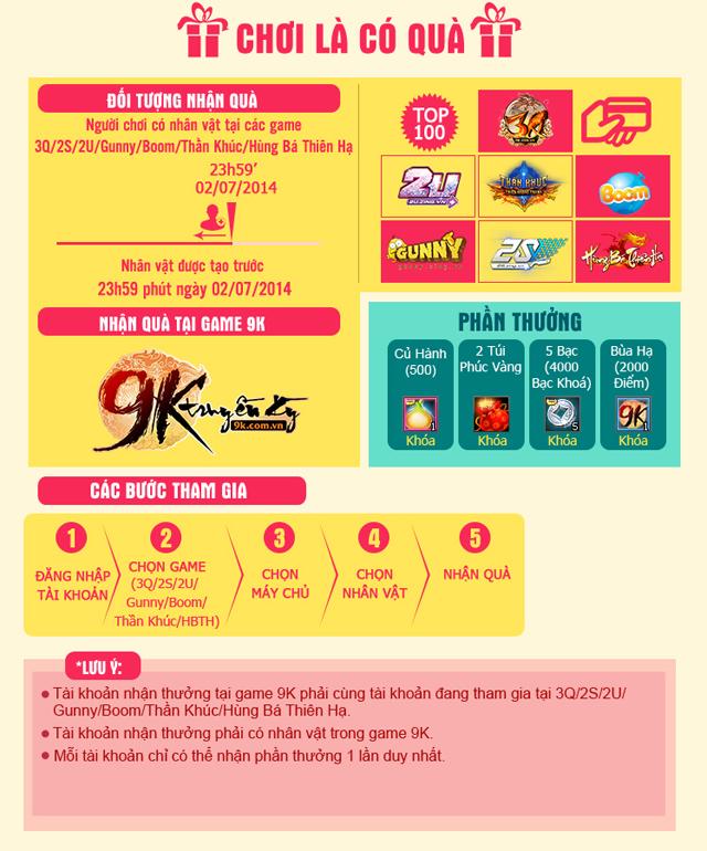 """9K Truyền Kỳ khởi động sự kiện """"Chơi 9K là có quà"""" 2"""