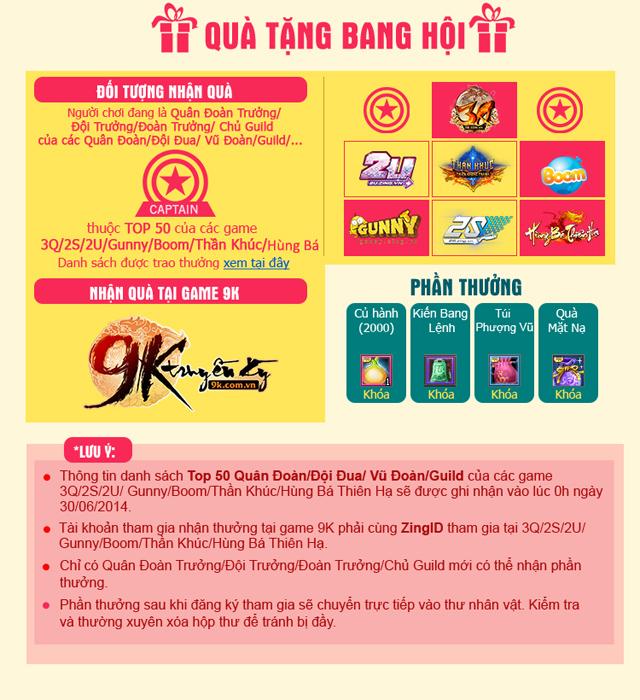 """9K Truyền Kỳ khởi động sự kiện """"Chơi 9K là có quà"""" 4"""