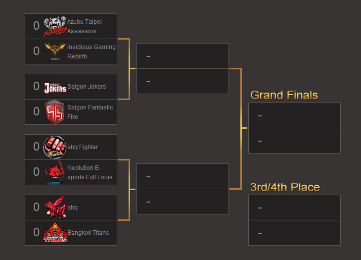 GPL Mùa Hè 2014: Việt Nam có 3 đại diện ở vòng tứ kết 3
