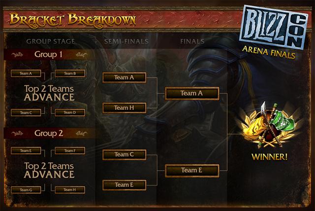 Blizzard tổ chức thi đấu WoW tại BlizzCon 2014 3