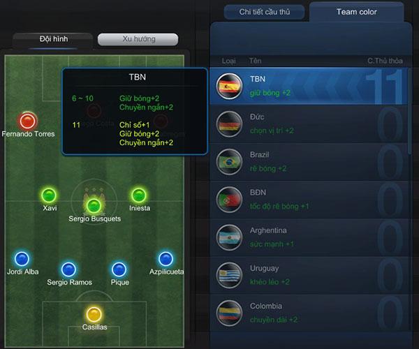 FIFA Online 3: Thẻ cầu thủ 2006 có mặt tại Việt Nam 2