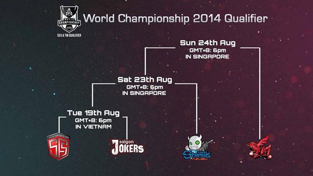 SAJ và SF5 tham gia vòng loại chung kết thế giới mùa 4 2